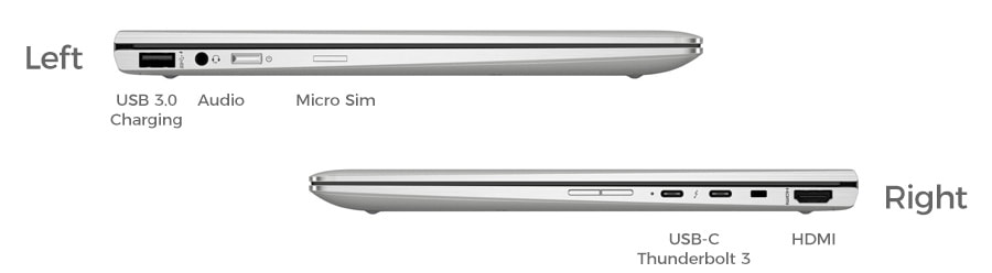 HP EliteBook x360 1030 Gen 2 ports and plugs NZ