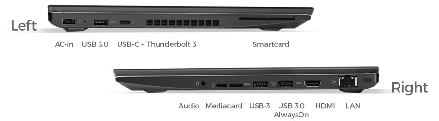 What ports does the Lenovo ThinkPad T580 have